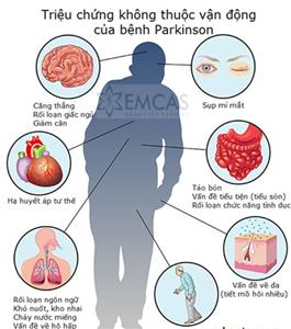 Điều trị bệnh Parkinson bằng tế bào gốc